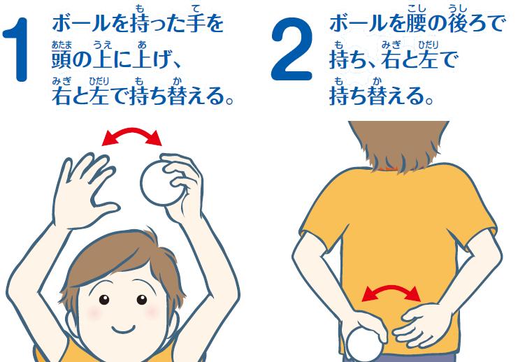 1.ボールを持った手を頭の上に上げ、右と左で持ち替える。 2.ボールを腰の後ろで持ち、右と左で持ち替える。