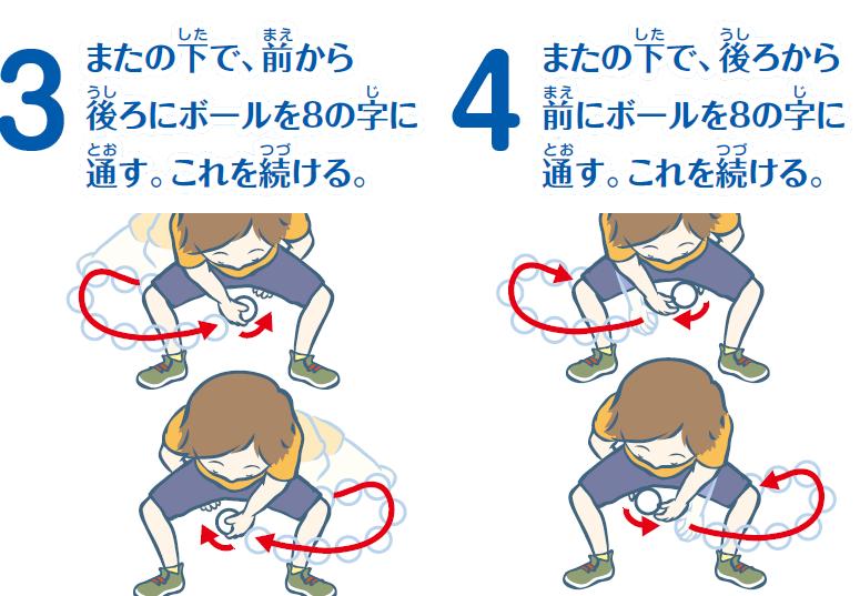 3.またの下で、前から後ろにボールを八の字に通す。これを続ける。 4.またの下で、後ろから前にボールを八の字に通す。これを続ける。